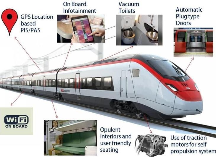 indian speed dating dc metro